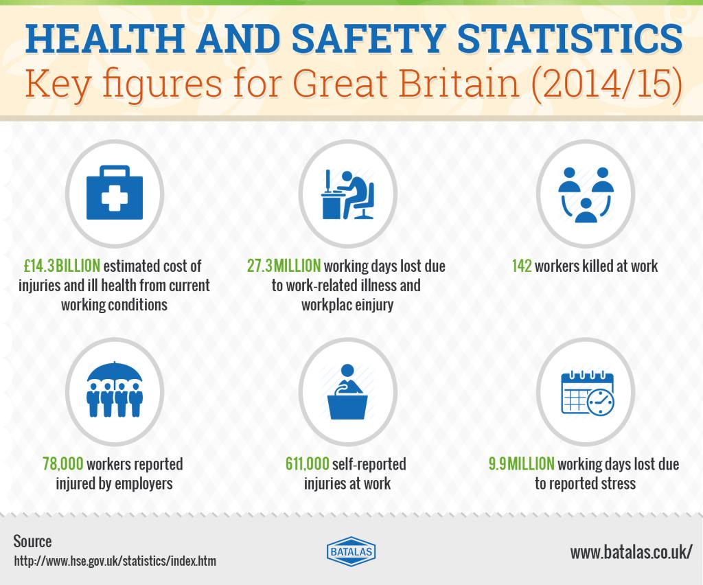 HSE-Statistics-2014-15